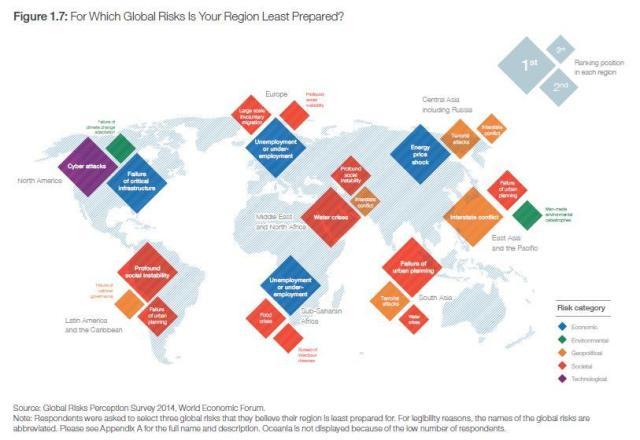 mappa_wef_mondiale